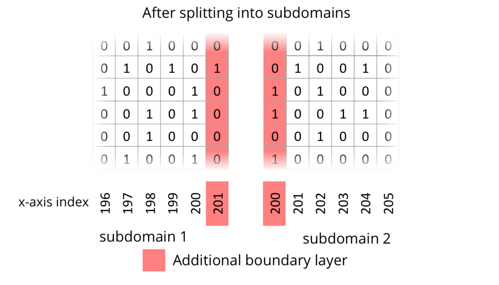 sub-domain-after2