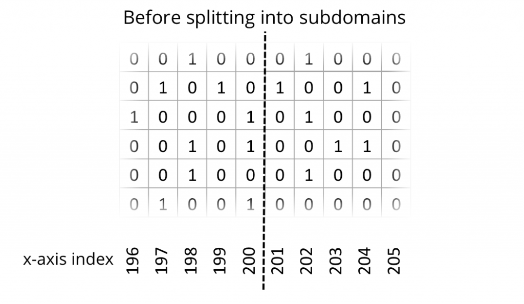 sub-domain-before2